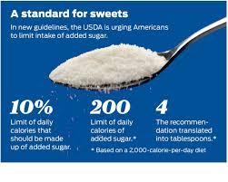 Ufo Pumpkin Beer Calories by New Dietary Guidelines Urge Limiting Sugar Intake Sfgate
