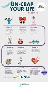 The Upper Deck Company Llc Linkedin by Best 25 Free Infographic Maker Ideas On Pinterest Interesting