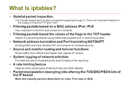 IPtables Objectives –to Learn The Basics Of Iptables Contents ... Talk Web Phones Voip Software Soft4hardcom Feware Software Research Hosted Voice Product Traing Premium Commportal Ppt Download Tg670 Wireless Residential Gateway User Manual What Is A Sip Phone Supply Youtube Basic Config Js200fx V20 Embded Pbx Asterisk Appliance Remote Connectivity And Voip Hacking Infrastructure Search Results For Basics Of Troubleshooting How Does Work A Guide For Nontechies And Wired Networks