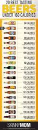 Ufo Pumpkin Beer Nutrition by Infographics To Get You Through Everyday Life Beer Infographic