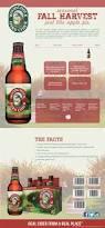 Woodchuck Pumpkin Cider Alcohol Content by 134 Best Microbrews U0026 Hard Ciders Images On Pinterest Craft