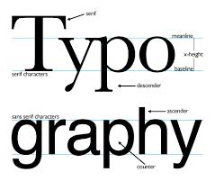 Visual Aesthetics III Basics Of Typography