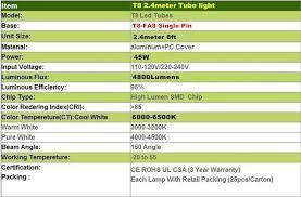 best usa fa8 single pin 8ft t8 led light 192leds 2835 smd