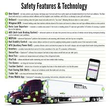 100 Prime Trucking Phone Number Technology Inc Truck Driving School Truck Driving Job