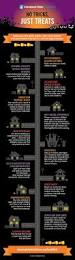 Halloween Candy Tampering Myth by Best 25 Halloween Safety Tips Ideas On Pinterest Costume For
