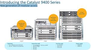 Cisco Catalyst 9400 Series New Generation of Modular Access