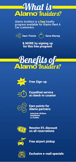 Pros And Cons To Signing Up For Alamo Insiders - CouponCause.com