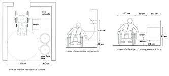 cuisine handicap norme plan salle de bain handicape la cuisine plan type salle de bain