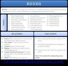 Bond Price Coupon Rate - Large Parrot Cages Uk 24 Hour Membership Promo Code Sygic Codes U Drive Discount Coupon Binder Starter Kit Scrubs And Beyond Coupon Redeem Coupons Gift Cards Teavana Canada Dog Park Publishing Schlitterbahn Disney World Tickets Yes Dvd Red Tag Clothing Trivia Crack Ikea June 2019 Target Sports Bra Groupon 20 Off Lax Billabong All Inclusive Heymoon Resorts Mexico Mgaritaville Store Novelty Light Polysporin Tool King