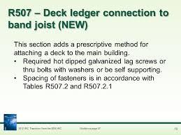 Floor Joist Spans For Decks by Irc Floor Joist Span Tables Deck Joist Hanger Nails Deck Joist