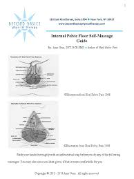 Pelvic Floor Spasms Female by 100 Pelvic Floor Spasms Physical Therapy Pelvic Floor