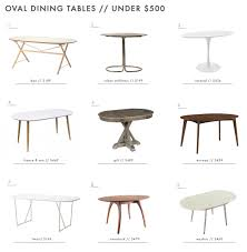Dining Room Tables Under 100 by 100 Oval Extension Dining Room Tables Wellington Oval