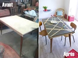 relooker une table de cuisine relooker une table basse viralss