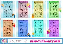 comment apprendre table de multiplication monde des petits apprendre en vidéo