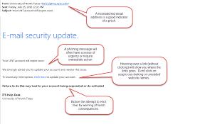 Unt Help Desk Hours by Phishing Unt System