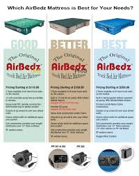 AirBedz Pro 3 Truck Bed Air Mattress - Pickup Camping Bed Ships Free Bedryder Truck Bed Seating System Air Mattrses For Sale Dicks Sporting Goods Sell Your House Stop Paying Rent Diesel Power Magazine Anyone Setup An Xterra Sleepgin Second Generation Outdoors Tent Lll Full Size Regular 65ft Sleeping Comfortably In A 2017 4runner Page 2 Toyota Best Twin Queen Cheap Kids Airbedz Original Ppi102 Free Shipping Back Seat Mattress 123751 Openbox Airbedz Ppi Trkmat Sportz Nissan Frontier Forum Tank In Trucks Pictures Lite Pvc Walmartcom