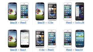 PhoneRocket pares Smartphones Specs Features and Benchmarks