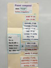 si er conjugaison quia class page avant pre ib fr i ii