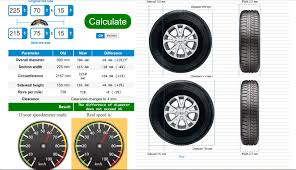 100 Truck Tire Size Confusion RangerForums The Ultimate Ford Ranger Resource