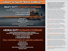 100 Semi Truck Financing With Bad Credit Warranties For MediumDuty HeavyDuty And Vocational S