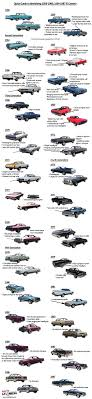 25 Best Sweet Rides Images On Pinterest | Vintage Cars, Classic ... Ride Guides A Quick Guide To Identifying 194860 Ford Pickups Chevy Trucks Celebrating 100 Years Of Legends Youtube Same Strength Different Cade Facebook Century Loyalty Keeps Trucks Moving 2011 Chevrolet Silverado News And Information New For 2014 Suvs Vans Jd Power Cars Toy Truck 124 Scale Diecast Truckschevymall Check Out This Mudsplattered Visual History 3 Mustsee Special Edition Models Depaula 2019 1500 Photos Info Car Driver