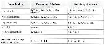 Symbols Letters Cool Symbols Letters Copy And Paste