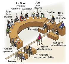 cour d assise definition composition d une cour d assises