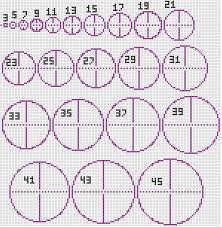 Minecraft Circle Floor Designs by Minecraft How To Draw A Circle In A Square World