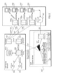 Patent US8798572 - Solutions For Voice Over Internet Protocol ... University Of Toronto Telecommunications Emergency Calling 911 Pante Us20070121593 Method And Apparatus For Ensuring Moducom Ultracom Ip Radio Dispatch E911 Communication Control Patent Us7260186 Solutions Voice Over Internet Protocol Voip Faq Google Voice Shutdown 3rd Party Interface Youtube Konfigurasi Voip Menggunakan Mrotik Wifi Fahmi Latief Munir Us7912446 Hosted Cloud Data Have I Got Myth 4 You Only Save Money Calling To Us20140286197 Over Internet Protocol