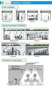 220v 230v 6 Inch Hotel Ventilation System For Garment Factory ... 100 Home Hvac Design Guide Kitchen Venlation System Supponly Venlation With A Fresh Air Intake Ducted To The The 25 Best Design Ideas On Pinterest Banks Modern Passive House This Amazing Dymail Uk Fourbedroom Detached House Costs Just 15 Year Of Subtitled Youtube Jumplyco Garage Ideas Exhaust Fan Bathroom Bat Depot Info610 Central Ingrated Systems Building Improving Triangle Fire Inc