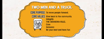 BBB Business Profile | Two Men And A Truck Movers Who Blog In Nashville Tn Just Another Two Men Blogs Site I Visited 5 Super Awesome Places To Work Kansas City And Heres About Us And A Truck A Of Princeton 10 Photos 41 Twosome Tmt Portland Maine Twonportlandme Instagram Profile Picbear Cash Cowboys Aim Be True Their Core Values Reality Tv Bbb Business Wilmington Ma Two Men And Truck Help Us Deliver Hospital Gifts For Kids Franchise Deal With