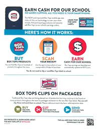 Soulsbyville Elementary School Draftkings Promo Code Free 500 Best Sportsbook Bonus Nj October 2015 300 Big Daddys Pizza Sears Vacuum Coupon Code Ready To Get Cracking For Your Cscp Exam Forza Football Discount Savannah Coupons And Discounts Mountain Mikes Heres How You Can Achieve Anythinggoals And Save Up To Php Home Bombay House Of The Curry National Pepperoni Day 2019 Deals From Dominos Memorial Day Veterans Texas Mastershoe