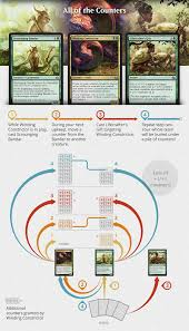 Mtg Sealed Deck Simulator by Aether Revolt Limited Synergies U2014in Graphics Magic The Gathering