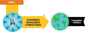 Jesus Christ Is The Only One Who Can Change People From Within You Help To World By Introducing