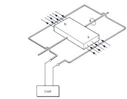 Harbor Breeze Ceiling Fan Capacitor Location by Amazing How To Connect Condenser To Ceiling Fan Gallery Images