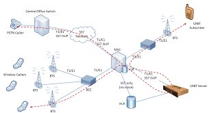 Service Providers Sip Trunking Carrier Sangoma Is My Trunk Registered How Can We Help Voip Connectivity With Patton Gateways Routers And Sbcs Connect Legacy Equipment To Next Generation Ip Pbxs Provider Service For Maryland For A Small Business Pbx Set Up Your Own System At Home Ars Technica Servtfdownloadfilep6f001dihnauaz Eternity Pe The Smb Ippbx Futuristic Businses Ppt Video Trunkuc Workshop It Expo Online Download In The Enterprise