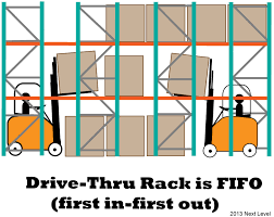 Drive In Pallet Racking Dimensions Thru Is Source Abuse Report