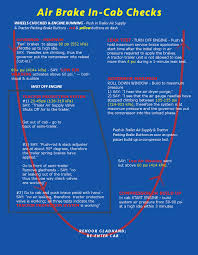 Infograph - CDL Combination Air Brake Pre-Trip Inspection | Air ... Semi Truck Pre Trip Inspection Diagram Motorhome Checklist Excellent Brown Drivers Vehicle Report Booklet Nationalschoolformscom Pretrip How It Is Done And Its Consequences Jar Custom Trucks And Dumps As Well Used 1 Ton Dump For Sale In Pa Owner Operators Need Also Do I Need A Dot Number My Pretrip Inspection Checklist Insights Automobile Association Of Form Pretripinspectionats Forms Atss New Cdlpros Cdl Pre Trip Diagram Delux Poshot Studiootb 54 Best Cdl Images On Pinterest Driving School Sample Florida Transit Safety