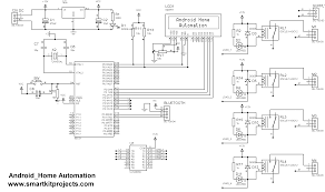Make Home Automation Using Microcontroller Circuit Diagram Of ... Home Security Design Wireless Ui Ideatoaster Best 25 Automation System Ideas On Pinterest And Implementation Of A Wifi Based Automation System How To A Smart Designing Installation Pictures Options Tips Abb Opens Doors To The Home Future Architecture Software For Systems Comfort 100 Ashampoo Designer Pro It Naszkicuj Swj Dom Interior Fitting Lighting Indoor Diagram Electrical Wiring Software