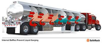 Road Tanker Safety – Design, Equipment And The Human Factor - SafeRack Get Amazing Facts About Oil Field Tank Trucks At Tykan Systems Alinum Custom Made By Transway Inc Two Volvo Fh Leaving Truck Stop Editorial Stock Image Hot Sale Beiben 6x6 Water 1020m3 Tanker Truckbeiben 15000l Howo With Flat Cab 290 Hptanker Top 3 Safety Hazards Do You Know The Risks For Chemical Transport High Gear Tank Truckfuel Truckdivided Several 6 Compartments Mercedesbenz Atego 1828 Euro 2 Trucks For Sale Tanker Truck Brand New Septic In South Africa Optional