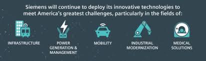innovation day news events usa