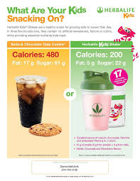 Pumpkin Spice Herbalife Shake Calories by 126 Best Herbalife Images On Pinterest Health Fitness Comedy