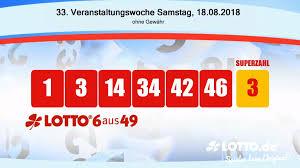 Bundesligahandball In Winterbach 1 Nonnenmann Cup VfL Winterbach