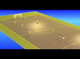 technique de foot en salle déplacement tactique offensif en futsal footballcoach vidéos