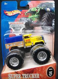 Amazon.com: Hot Wheels Monster Jam Super Trucker #34 Monster Truck ... You Think Know Your Monster Truck Facts New Orleans La Usa 20th Feb 2016 Wrecking Crew Monster Truck After Shock Aka Aftershock Awesome Links Information El Toro Loco Jam Seaworld Mommy Mad Scientist Gunslinger Sunday Freestyle At Thunder On The Beach 2011 Youtube Images Vintage Farmhouse Pictures Lg G Gunslinger Home Facebook Ridin Shotgun With Brett Favre Trucks Wiki Fandom Jam