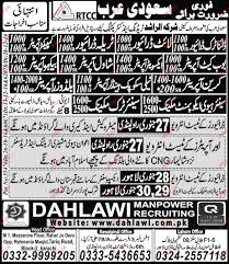 Truck Drivers, Tralla Drivers Job Opportunity 2018 Jobs Pakistan Requirements For Overseas Trucking Jobs Youd Want To Know About Truck Driving Jobs In Canada Youtube Dump Driver Salary Rivigo Is Helping The Indian Truckdriving Industry Out Of A Jam Traing Of Light For Saudi Arabia Job 10 Best Cities Drivers The Sparefoot Blog Tips Felons Seeking Salesmen Opportunity 2018 Heavy Highest Paying Driving In Australia Resource A Less Lonely Road Lauren Pond Photography