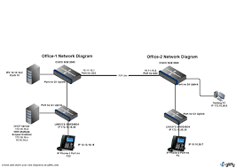 QoS Not Working In Linksys SRW248G4 - Cisco Support Community Implementing Cisco Qos Model To End Users Network Eeering Configure Voip In Cisco Packet Tracer Youtube Cp8841k9 Unified Ip Colour Display Telephone Phone Cisco Spa504g 4line With 2 Port Switch Poe And Lcd Phone 3905 Is Not Working Hp A5120e Poe Switches 300115 Switched Networks Quality Of Bcmsnbuilding Converged Multilayer 23799065 Ccnp Semester 7 Moduel Service Sg25010p Gigabit Smart 62w Spa501g 4 How Basic Ipphone Cfiguration Grandstream Gxp1405 Voice Vlan Tag Cfiguration Using 8845