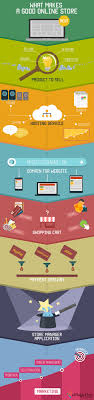 What Makes A Good Online Store #ecommerce   Ecommerce Best ... Build An Online Store From Scratch With Wordpress A Step By Create Simple Drag And Drop Godaddy Website Youtube Photobucket Introduces Hosting Charge Affecting Thousands Of Rekomendasi Hosting Terbaik Untuk Blog Dewasa Beyond Mobile Reviewing Square Builder Merchant Quality Tools Prestashop Theme 47799 Gis Offers Web Design Development Customised Online Store Along Ecommerce Web Hosted Shopcada Manufacturing Services Unlimited Home Starflix What Makes A Good Ecommerce Best