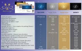 bureau passeport annuel disney telephone pass annuel 2017 disneyland disneyland forum