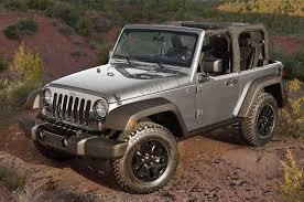100 2014 Jeep Wrangler Truck Chrysler December Sales Grow 20 Percent Up 16 Percent For